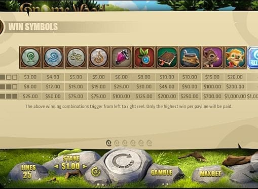 Выплаты за символы в аппарате Gnome Wood
