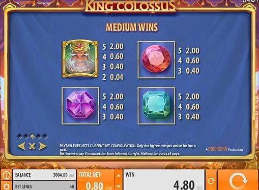 Таблица выплат в аппарате King Colossus