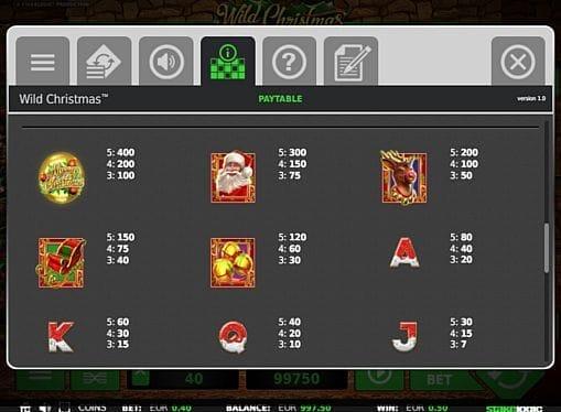 Выплаты за символы в аппарате Wild Christmas