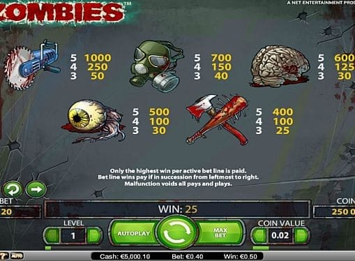 Таблица выплат в аппарате Zombies
