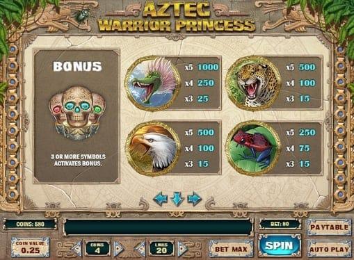 Таблица выплат в игровом аппарате Aztec Warrior Princess