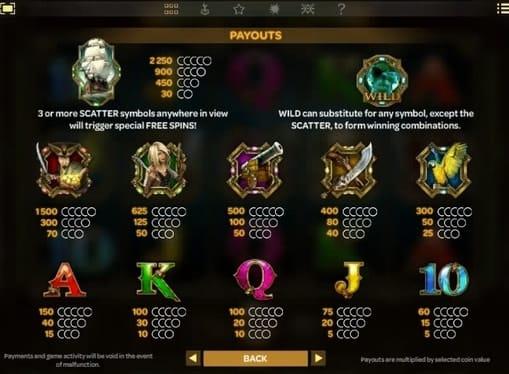 Таблица выплат в игровом аппарате Skulls of Legend