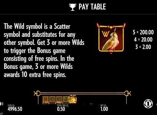 Scatter в игровом аппарате The Falcon Huntress