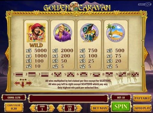 Символы и коэффициенты игрового автомата Golden Caravan