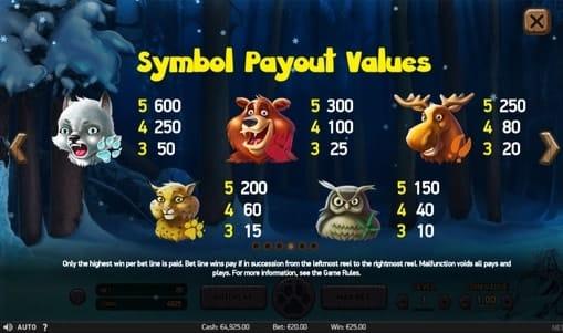 Символы и коэффициенты игрового автомата Wolf Cub