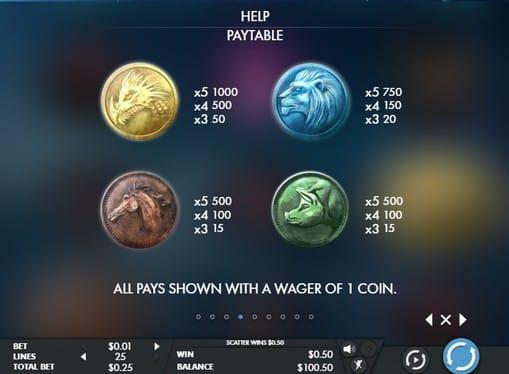 Таблица выплат в Mirror Magic