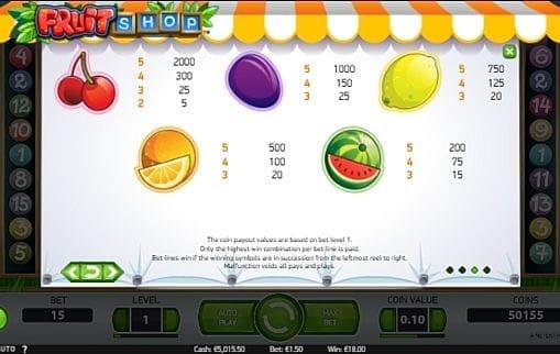 Выплаты за символы в онлайн аппарате Fruit Shop