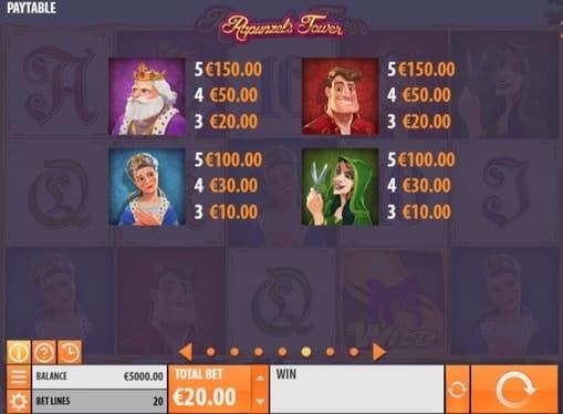 Таблица выплат в онлайн аппарате Rapunzel's Tower