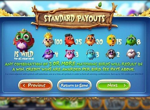 Таблица выплат в онлайн слоте Birds