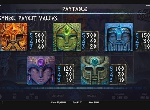 Выплаты за символы в слоте Asgardian Stones