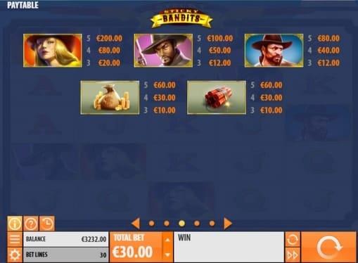 Таблица выплат в слоте Sticky Bandits